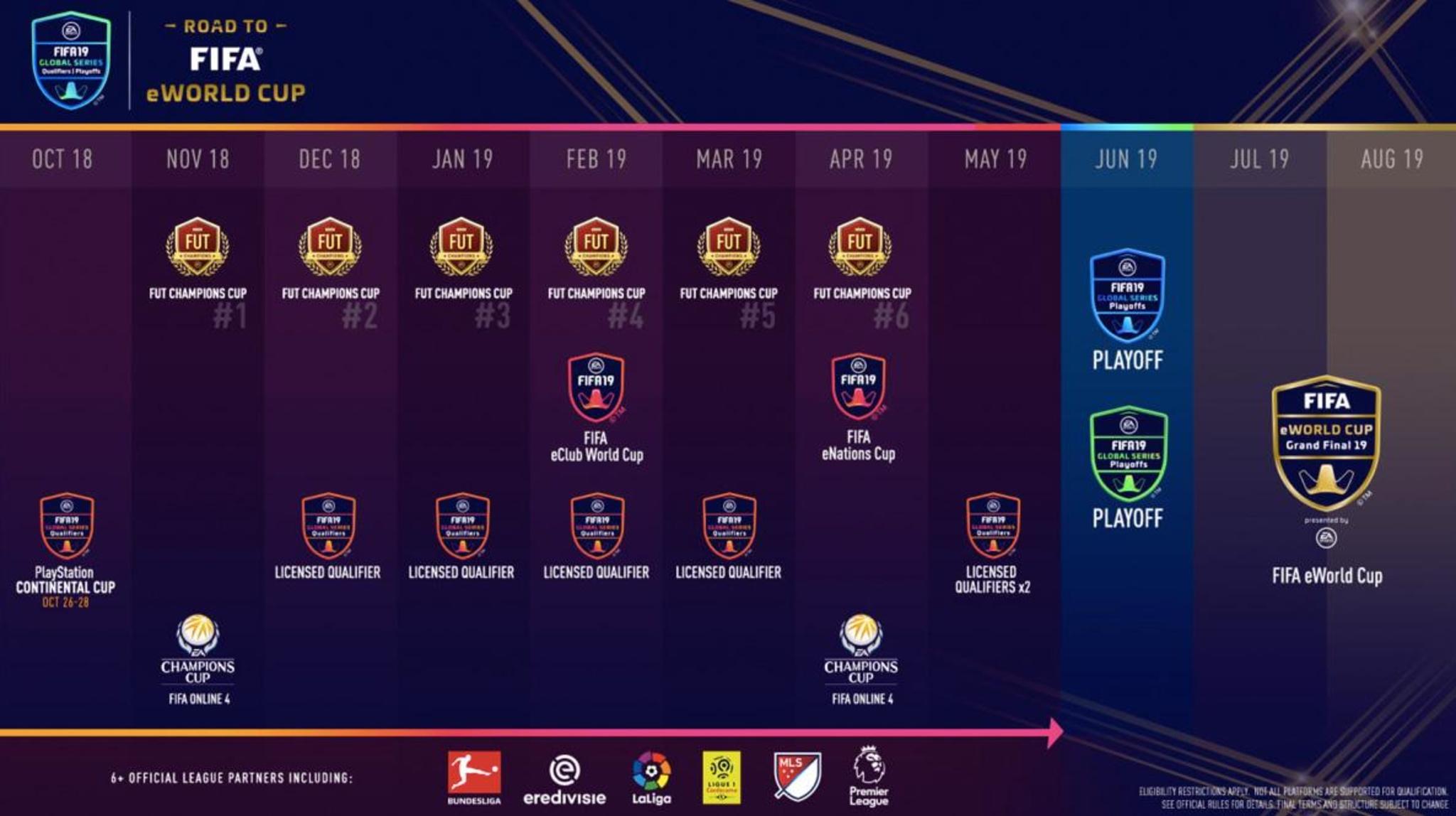 Fifa Ranking Länder