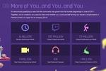 Bis zu eine Mio. Nutzer schalten bei Twitch.tv gleichzeitig ein (Bild: twitch)
