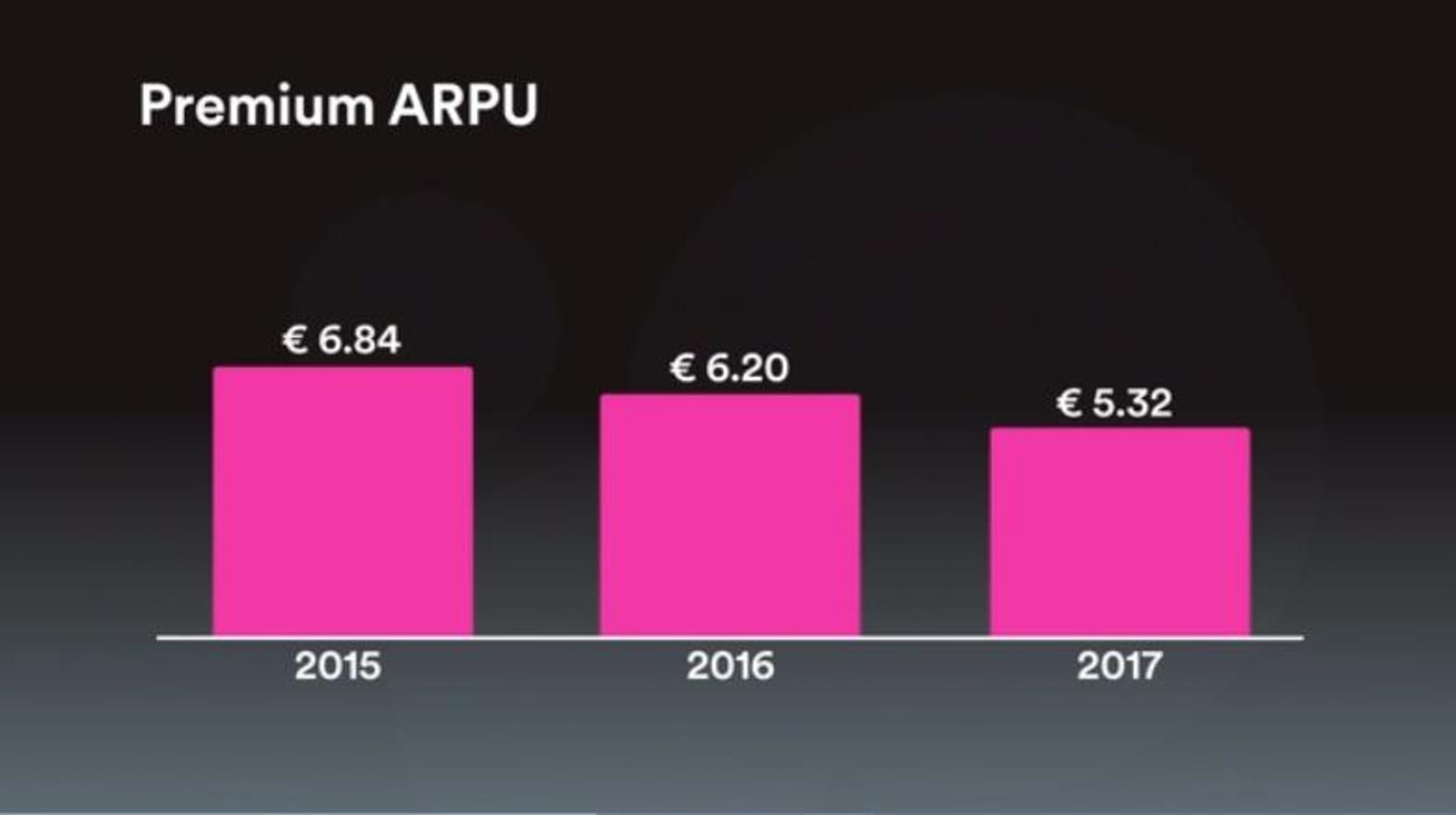 Euro In Prozent Umrechnen