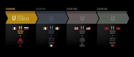 """Zeitplan für """"Year 3"""" von """"Tom Clancy's Rainbow Six: Siege"""""""