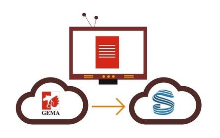 Neuer Dienstleister: Die GEMA setzt beim Monitoring von Musik in der Fernsehwerbung auf die Zusammenarbeit mit dem britischen Unternehmen Soundmouse (Bild: GEMA-Infografik, Ausschnitt)